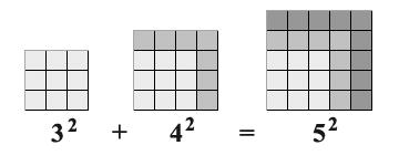 fig_pythagoras.png